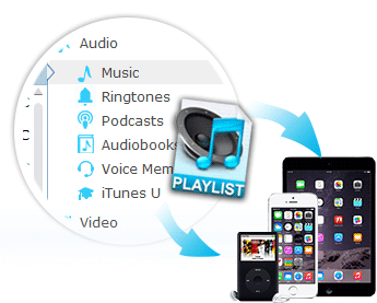 Manage iPod/iPhone/iPad playlist